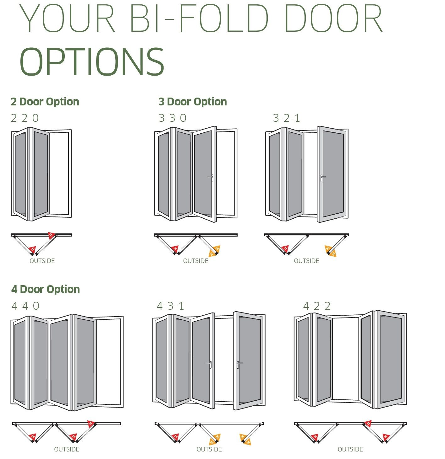 Bifolds list